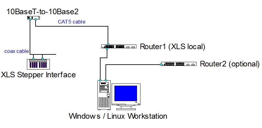H l associates xls stepper upgrade xls network setup ccuart Image collections